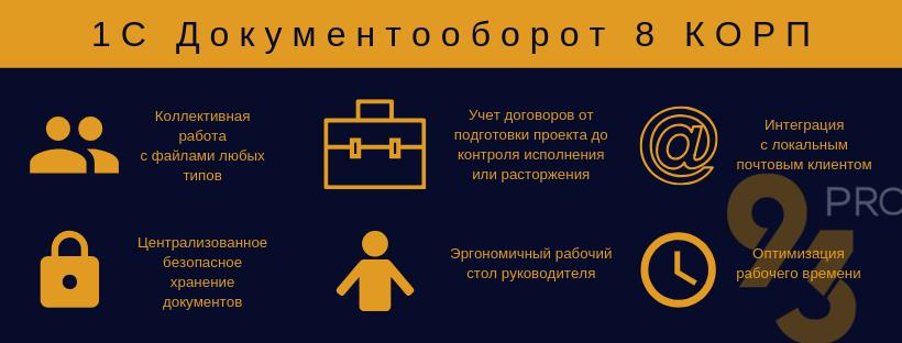 1C Документооборот КОРП